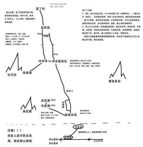 川西大环线9日(稻城亚丁&海螺沟&丹巴藏寨&幻想传说全攻略图片