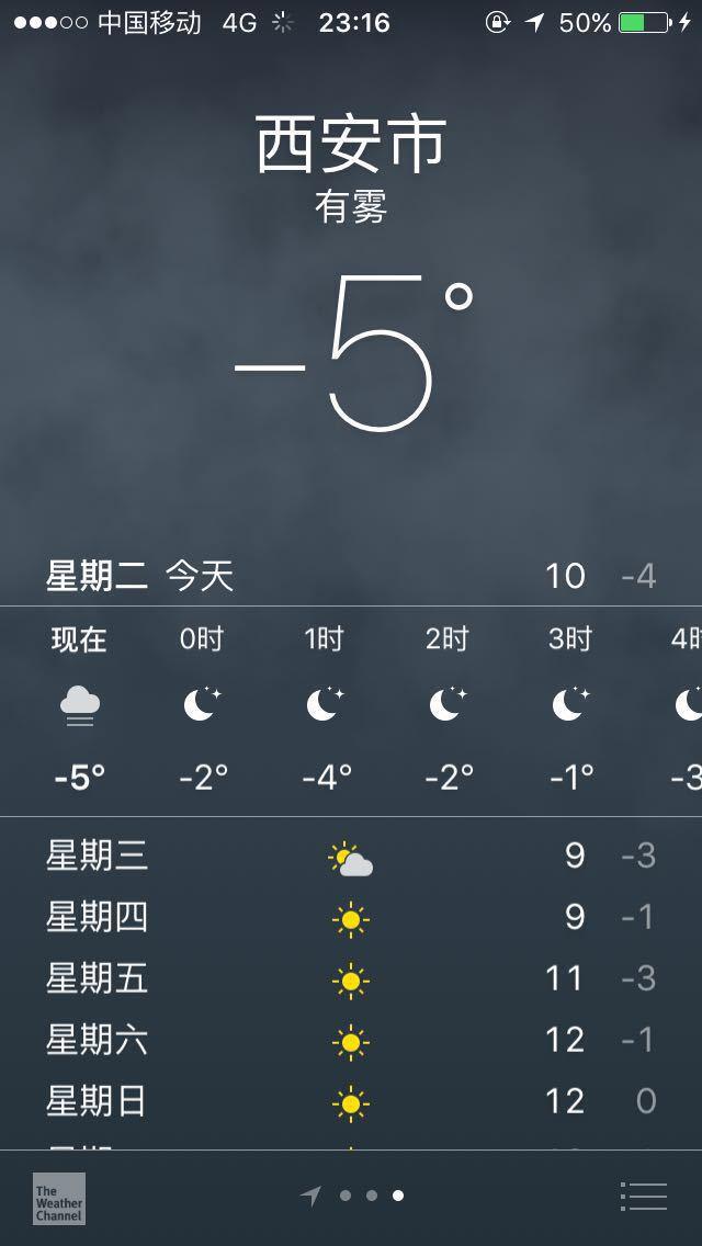 西安的天气怎麼样?穿衣指数