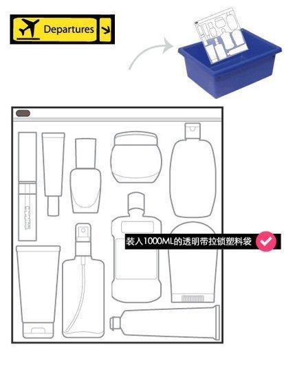 乘坐飞机是否能带牙膏?