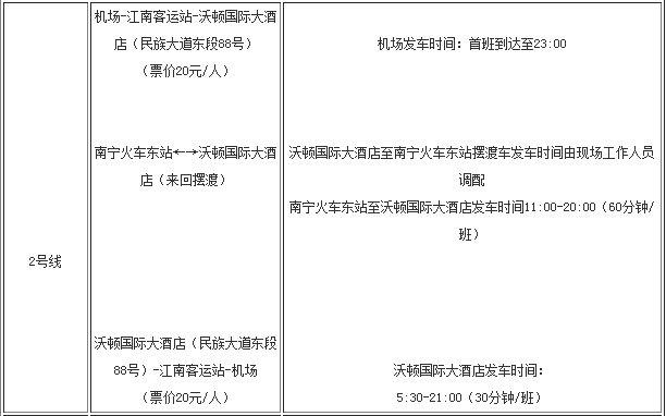 南宁吴圩机场位于南宁市南面的邕宁县吴圩乡境内,距市区32公里,航线直达国内主要城市及香港、河内、曼谷等境外城市。 机场每天都有专线巴士往来于市区与机场之间。 机场至市区巴士班次视航班而定,从早上5:30开始直到晚间最后一班航班结束,票价20元/人,中途可停车下客,不载客。 从市区出发到机场,始发站在南宁民航售票处(近南宁火车站),早上5:30-22;00可达机场。 公交301路往返于机场与市区朝阳广场,票价3元/人。 出租车从市区到机场,可以和司机商量价钱,一般在40-50元,车程约40分钟。 南宁铁路线
