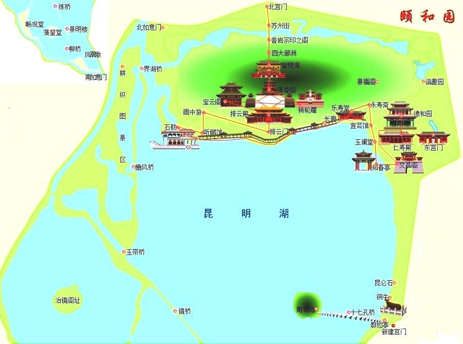 颐和园游览示意图
