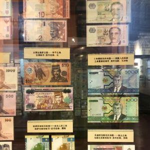 沈阳金融博物馆旅游景点攻略图