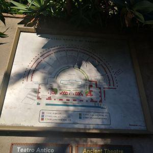 陶尔米纳旅游景点攻略图