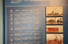 中国桥梁博物馆