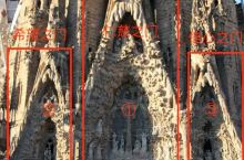 巴塞罗那圣家堂详解诞生面IV