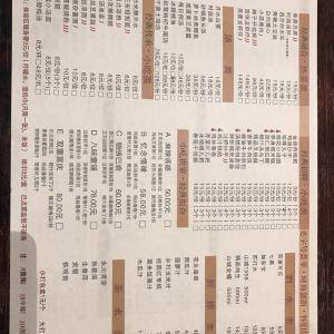 小滨楼·经典重庆名小吃(日月光中心广场店)旅游景点攻略图