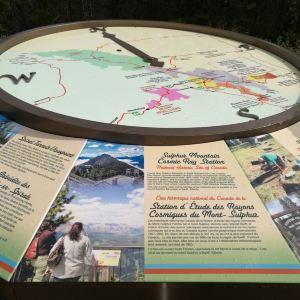 硫磺山缆车旅游景点攻略图