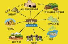 冬游宁夏:宁夏景区直通车的乘车点及时刻表~给你安排的明明白白!