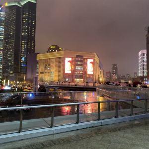 正大广场旅游景点攻略图