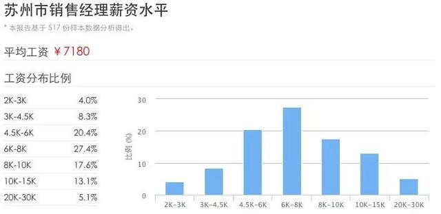 苏州人均_苏州人均gdp