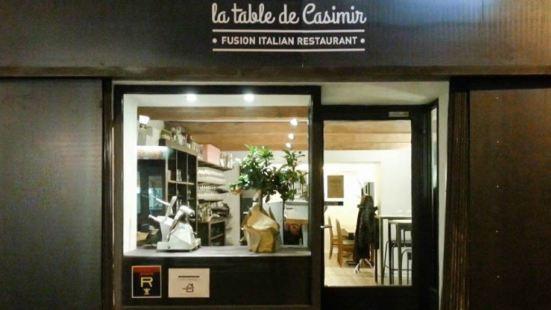 La Table de CASIMIR