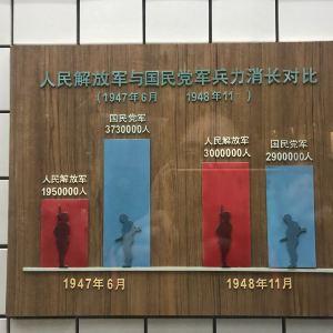 平津战役纪念馆旅游景点攻略图