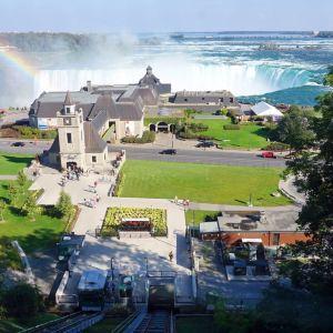 Niagara's Fury之旅旅游景点攻略图