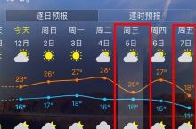 福州天气 春天 冬天 秋天??