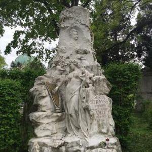 中央公墓(Zentralfriedhof)旅游景点攻略图