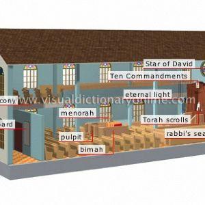 杜布罗夫尼克犹太会堂旅游景点攻略图