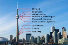 CN Tower加拿大国家电视塔