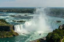 尼亚加拉瀑布:跨越美加边境的自然奇景