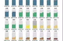 100万能在中国各省生活多久?贵州人看哭了……