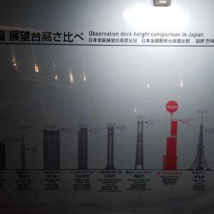 阿倍野Harukas旅游景点攻略图