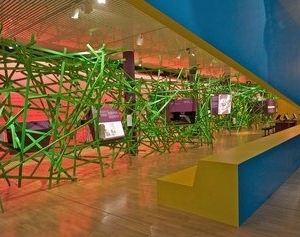 伯尔尼通讯博物馆旅游景点攻略图