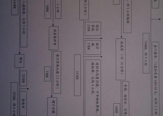 15国庆晋陕五日自驾游