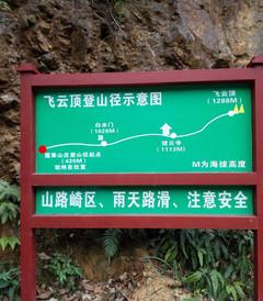 [博罗游记图片] 强驴必行——惠州罗浮山余脉~四方山一天穿越32个山头