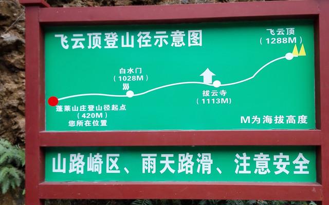 强驴必行——惠州罗浮山余脉~四方山一天穿越32个山头