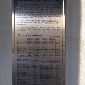 板门店游记图文-韩国,追思6.25战争