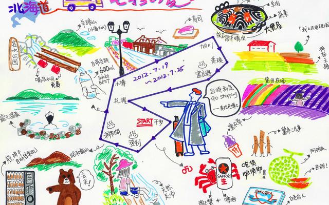 北海道的七彩之夏(大阪-千岁-登别-洞爷湖-小樽-旭川-美瑛富良野-札幌)